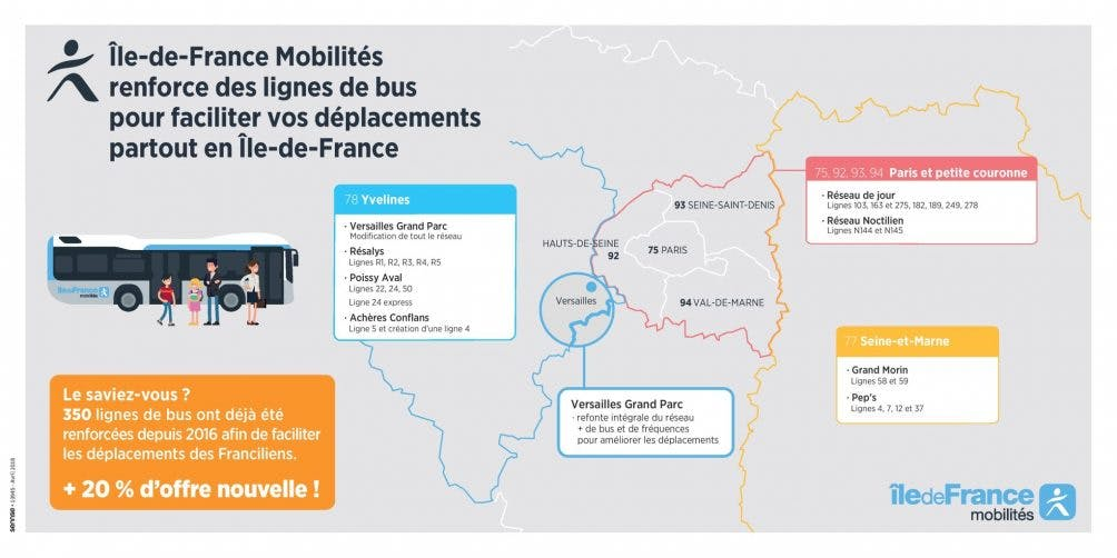 Infographie : Plan restructuration de réseau de bus