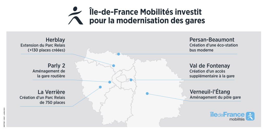 Infographie : Plan pour la modernisation des gares en île-de-France